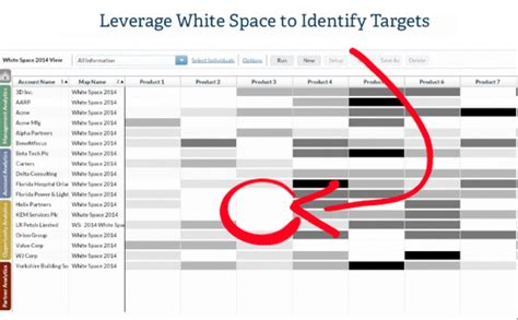 white space planner sales do you want marketing s help with account planning