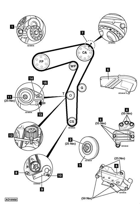 peugeot 306 wiring diagram peugeot wiring diagram