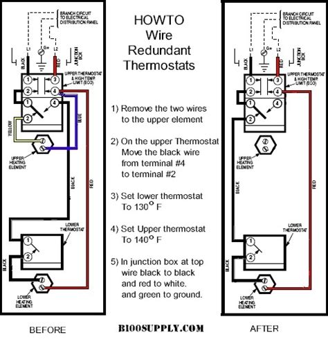 electric water heater wiring diagram fuse box and wiring