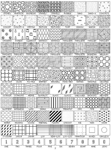 Stone Pattern Cad Block | autocad hatch patterns preview page cad hatch patterns