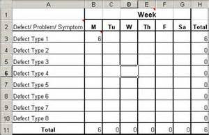 analyzing data for process improvement using excel
