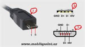 micro usb cable diagram micro free engine image for user manual