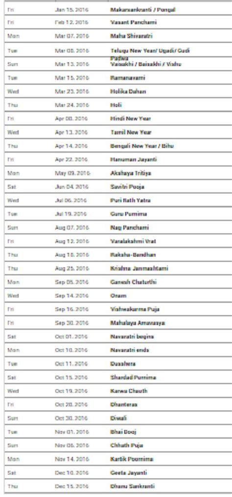 Kalender 2016 Namen New Year 2016 Hindu Festivals Name Date List Of India