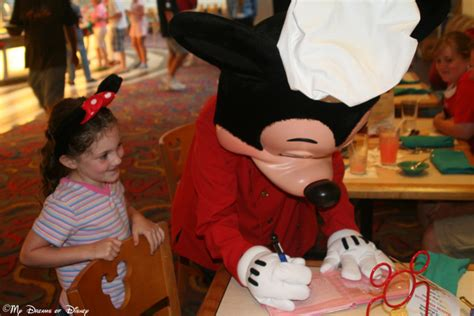 Who Is Your Favorite Chef Of 2007 by Disney Favorite Character Dining Restaurant