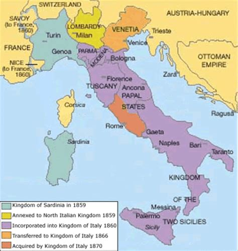 nationalist movements in the ottoman empire helped europe by italy unification timeline timetoast timelines