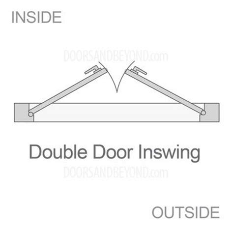 which way does a door swing double doors swing direction inswing