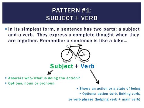 pattern sentence 1 sentence parts and patterns ppt video online download