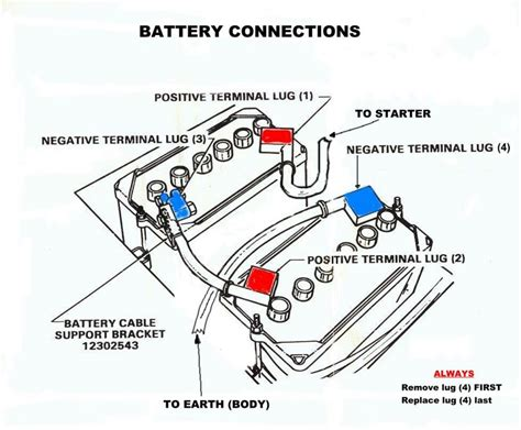 how to hook up 24 volt battery diagram electrochemical battery diagram electrochemical free