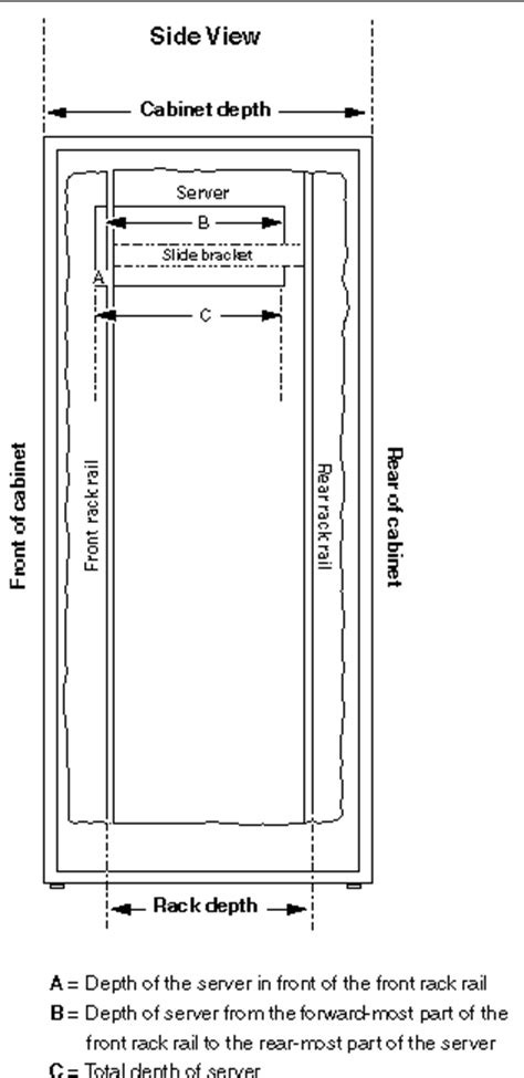 23 Inch Rack Dimensions by C H A P T E R 3 Rackmounting The Servers