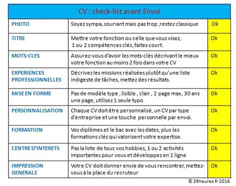 cadre emploi archives 39 heures