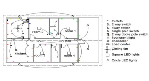 electrical plan autocad dwg free wiring