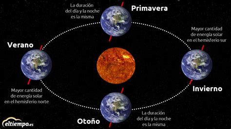 cambio de horario el cielo del mes cu 225 ndo empieza el oto 241 o 2017 el d 237 a y hora exacto