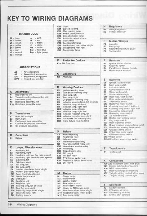 Capri Mk2/3 1.6/2.0/2.8i wiring diagrams