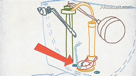 Commode Bathroom How To Fix A Toilet Handle Youtube