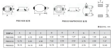 2520 inductor size 2520 inductor size 28 images we gfh high frequency smd inductor single coil power inductors