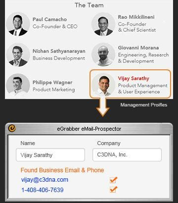 Find On Social Networks By Email Address Find Email Addresses Of Prospect Ceo Cfo Vp Director By Name And Company Find