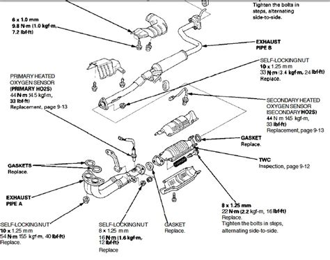 1999 honda civic o2 sensor wiring diagram wiring diagram