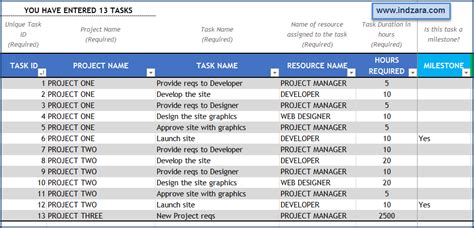 Project Planner Adv Excel Template V2 Enhancements Milestone Chart Template
