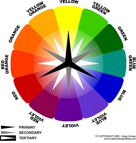 digital color wheel mrs lundgren s room