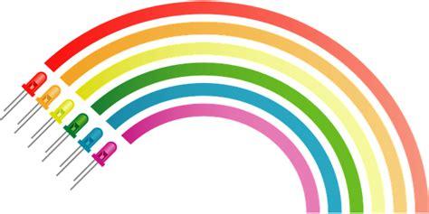 imagenes png arcoiris colores del arco iris im 225 genes gratis en pixabay