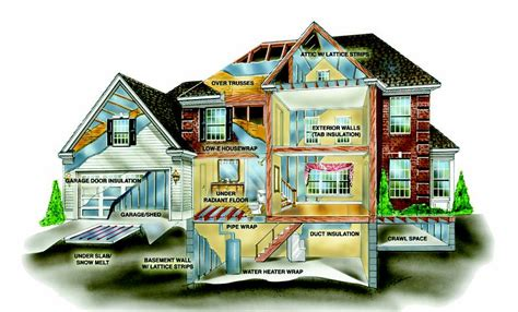 save money by building an energy efficient home