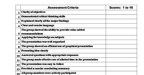design marking criteria fnsc3180 food microbiology chinese univ of hong kong by