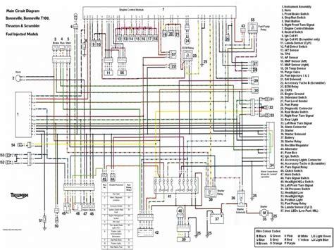 triumph wiring diagram triumph wiring diagram no battery