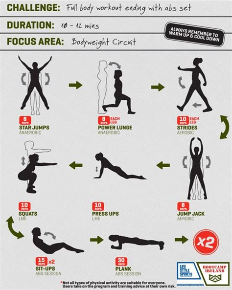 best home workout exercises 53 best workouts images on exercise