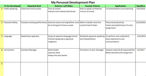 personal improvement plan template personal development plan personal development plans