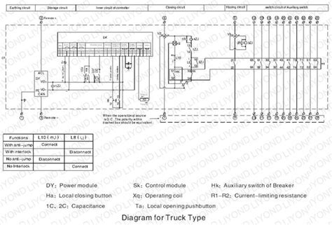 high voltage switchgear wiring diagram get free image