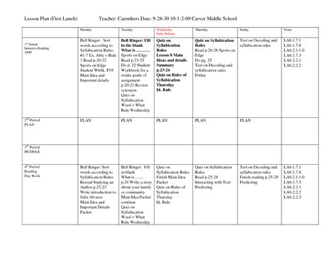 weekly lesson plan template middle school 28 images