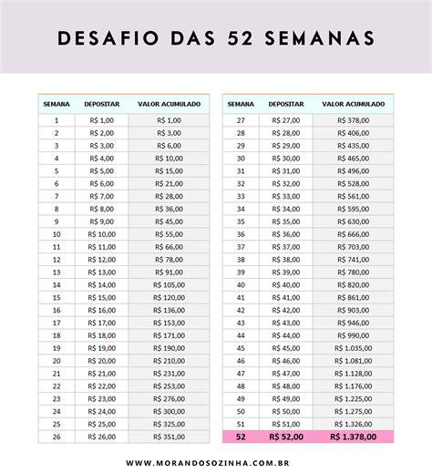 cupo anual de dlares o euros para viajar a europa como economizar r 6 890 em um ano desafio das 52 semanas