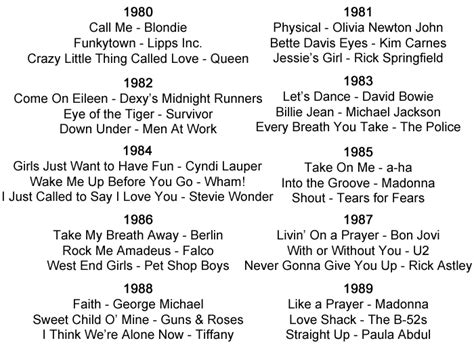 tom jackson songs list music history including genres styles bands and artists