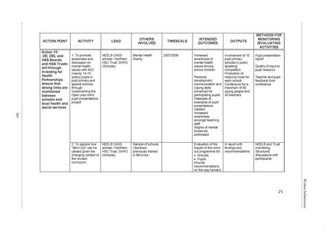 Social Work Process Recording Template | Camper and Motorhome