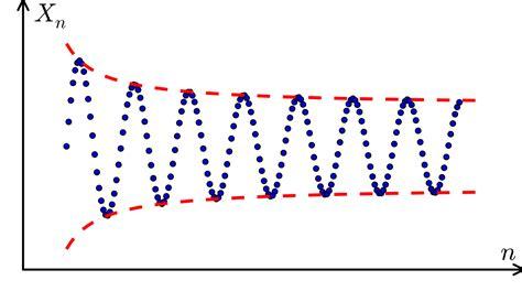 pattern sequence meaning متتالية ويكيبيديا الموسوعة الحرة