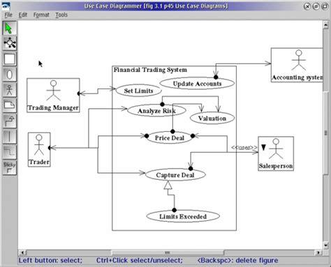 use diagram tool use diagram tools 28 images use diagram uml 2 diagrams