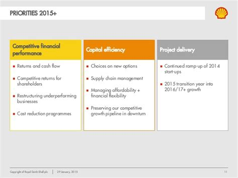 Royal Dutch Shell Plc Fourth Quarter 2014 Results Analyst Royal Shell Ppt