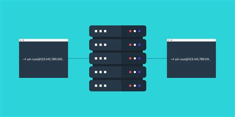 for ssh how to connect via ssh to your server