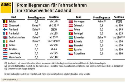 Promillegrenze Auto Deutschland by Promillegrenzen F 252 R Radfahrer Im Ausland Das Kann Teuer