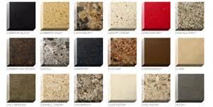 what color is quartz cambria colors albuquerque granite countertops united