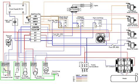 springs spa schematic pictures to pin on
