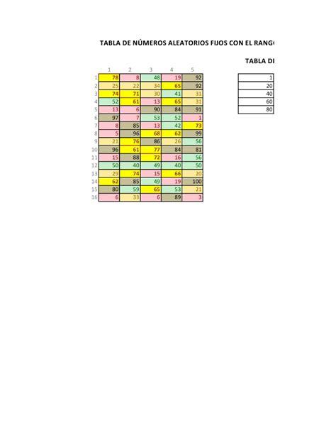 tabla de numeros aleatorios tabla de n 250 meros aleatorios