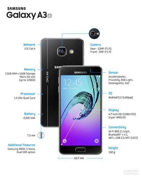 Samsung A3 Edition Samsung Rembourse 50 Sur Les Galaxy A3 Edition 2016 Et