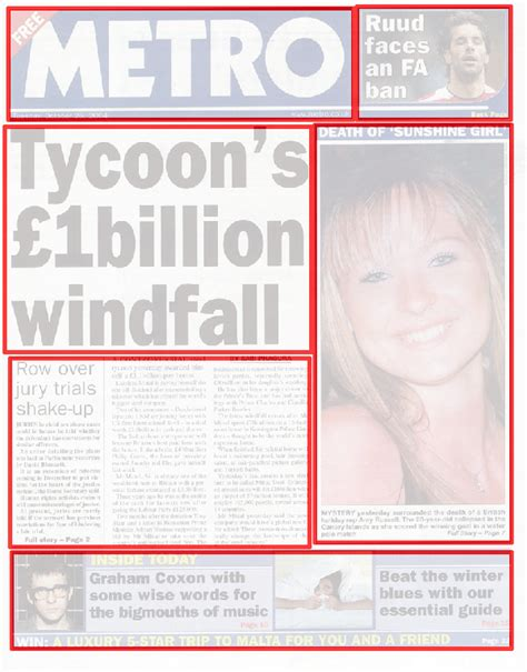 layout for tabloid layout of tabloid newspaper images