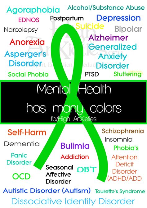 anxiety awareness color mental health awareness