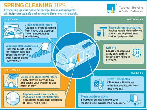 spring cleaning ideas pg e offers tips to help customers spring clean a safer