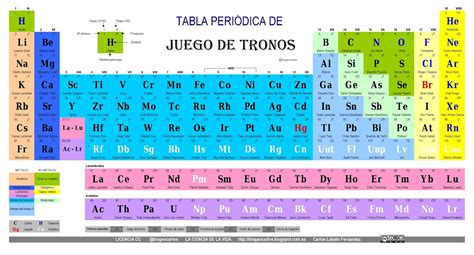 tabla periodica tabla pedidica search results calendar 2015