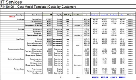 it services catalog template itsm service catalog exle pictures to pin on