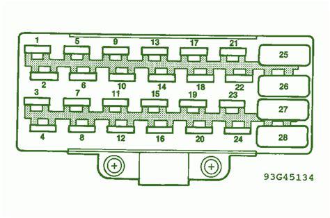 93 jeep grand fuse box diagram circuit wiring