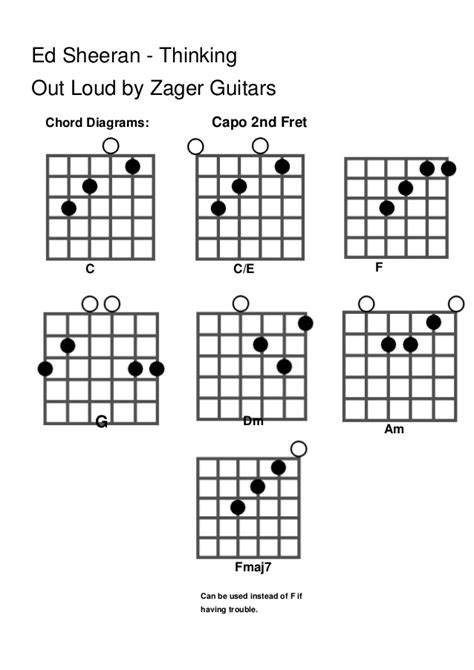 thinking out loud ed sheeran easy guitar tutorial chords youtube ed sheeran thinking out loud chord sheet by zager reviews